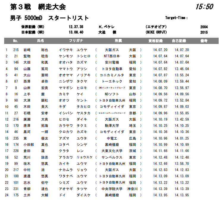 f:id:hagebo-zu5000m:20200715141227p:plain