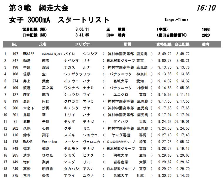 f:id:hagebo-zu5000m:20200715141239p:plain