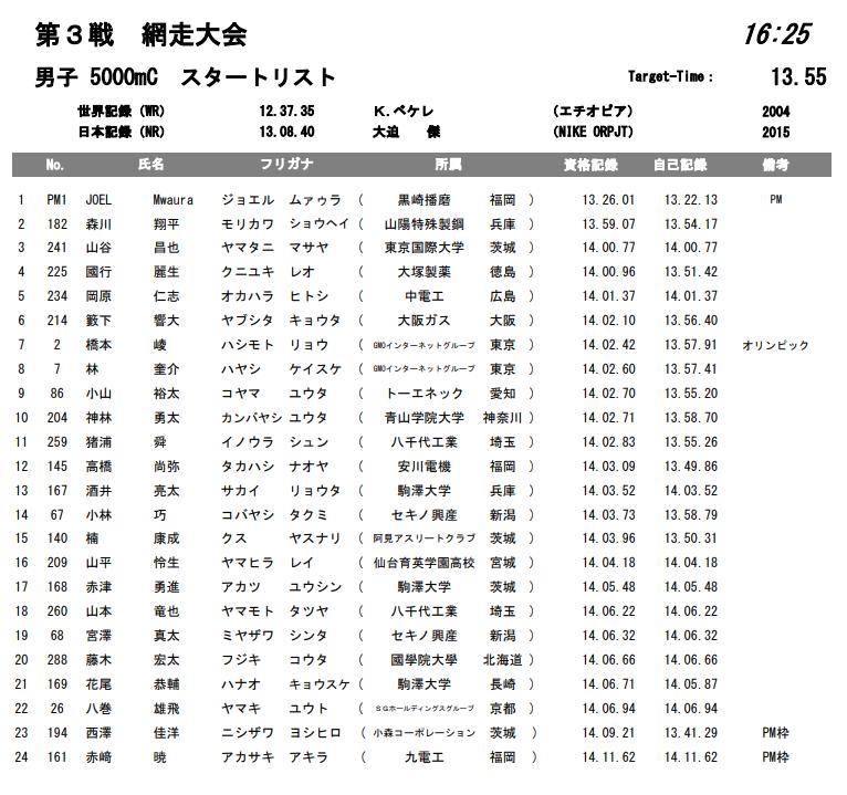 f:id:hagebo-zu5000m:20200715141253p:plain