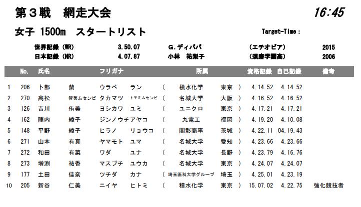 f:id:hagebo-zu5000m:20200715141300p:plain