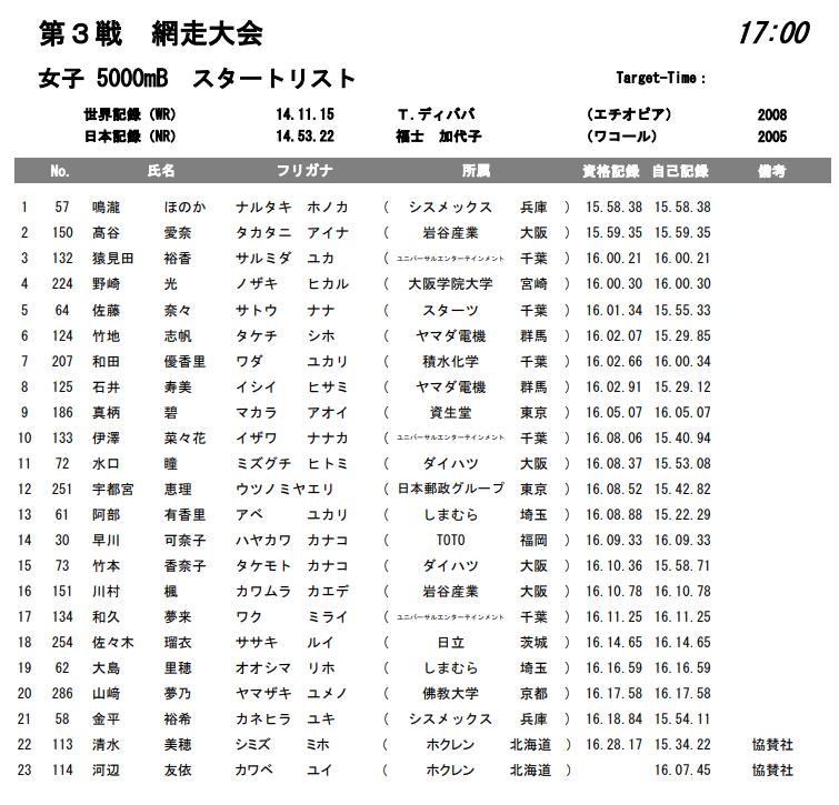 f:id:hagebo-zu5000m:20200715141311p:plain