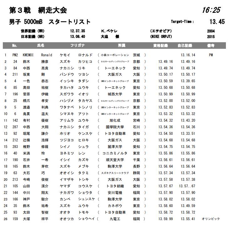 f:id:hagebo-zu5000m:20200715141323p:plain