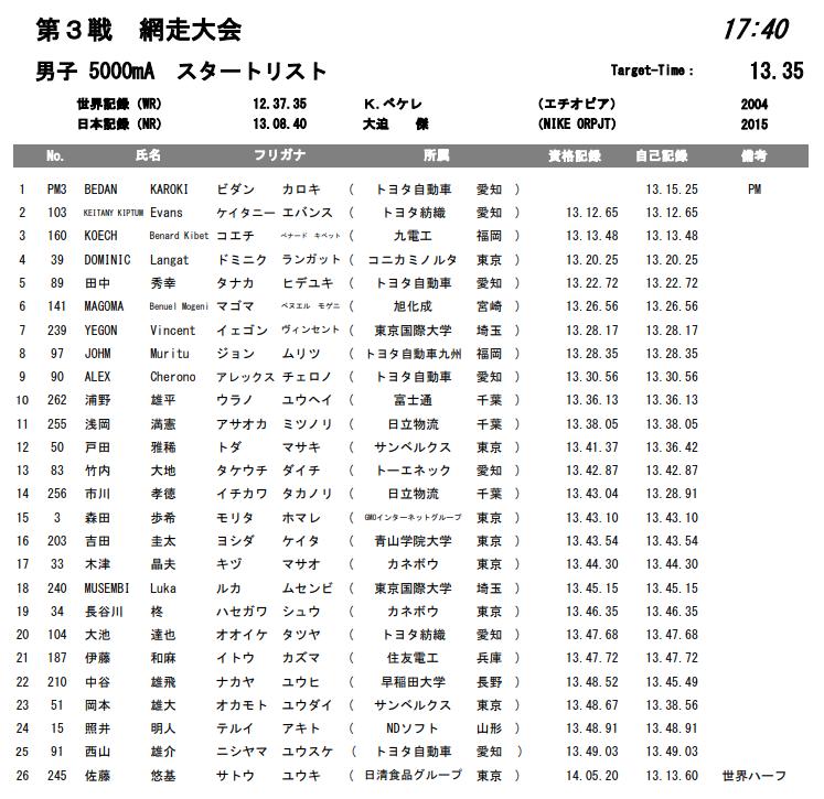 f:id:hagebo-zu5000m:20200715141335p:plain