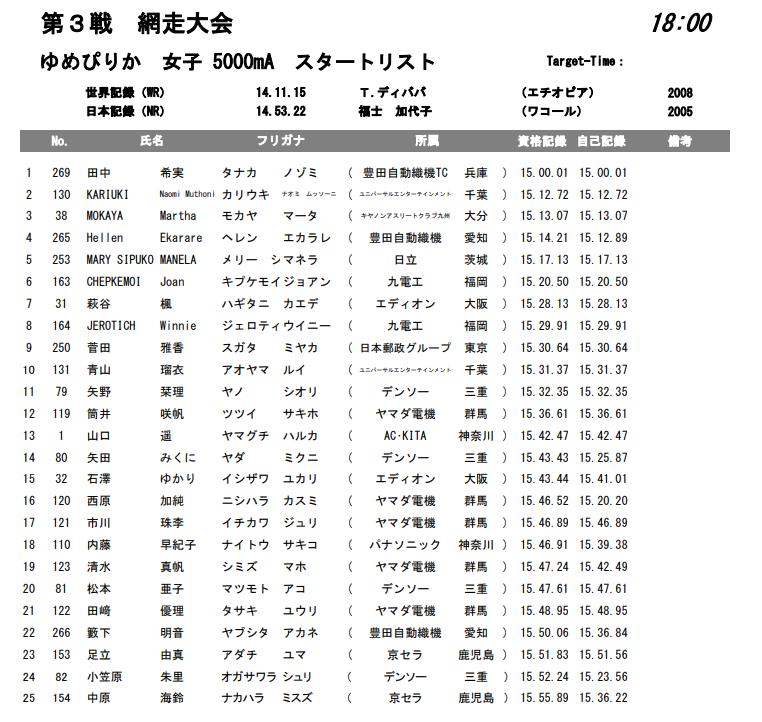 f:id:hagebo-zu5000m:20200715141352p:plain