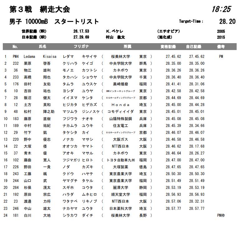 f:id:hagebo-zu5000m:20200715141402p:plain