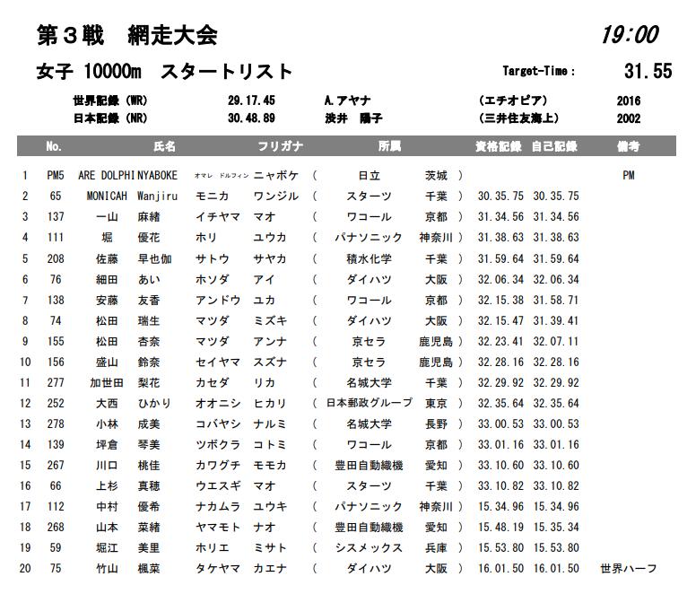 f:id:hagebo-zu5000m:20200715141414p:plain