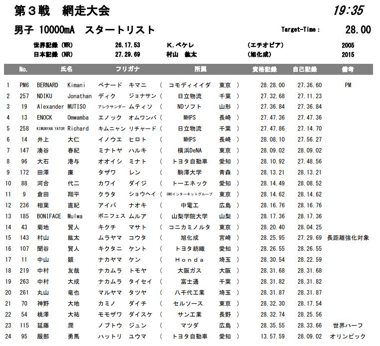 f:id:hagebo-zu5000m:20200715141427p:plain