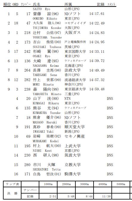 f:id:hagebo-zu5000m:20200718095450p:plain