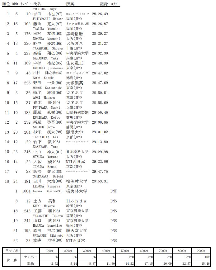 f:id:hagebo-zu5000m:20200718095732p:plain