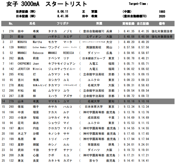 f:id:hagebo-zu5000m:20200718135555p:plain