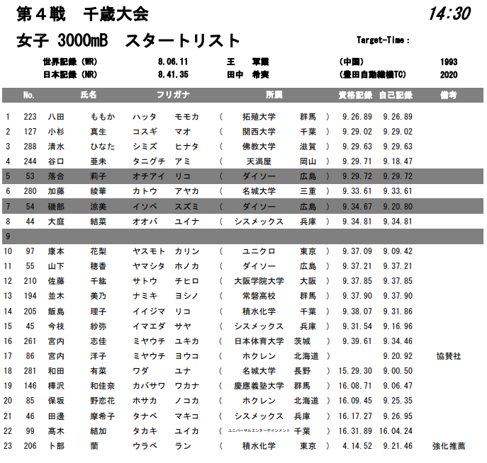 f:id:hagebo-zu5000m:20200718135617p:plain