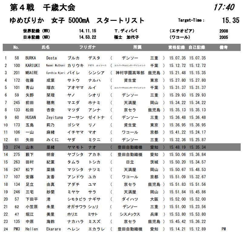 f:id:hagebo-zu5000m:20200718135635p:plain
