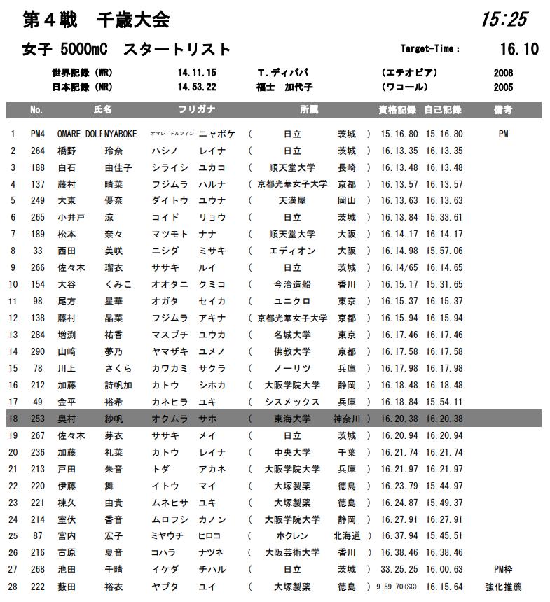 f:id:hagebo-zu5000m:20200718135710p:plain