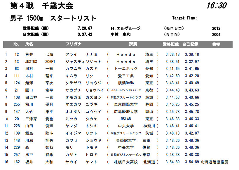 f:id:hagebo-zu5000m:20200718135746p:plain