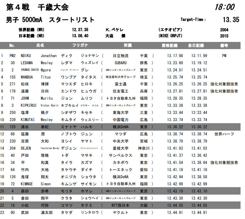 f:id:hagebo-zu5000m:20200718135821p:plain