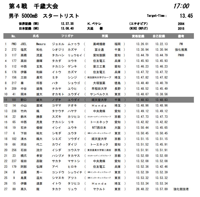 f:id:hagebo-zu5000m:20200718135910p:plain