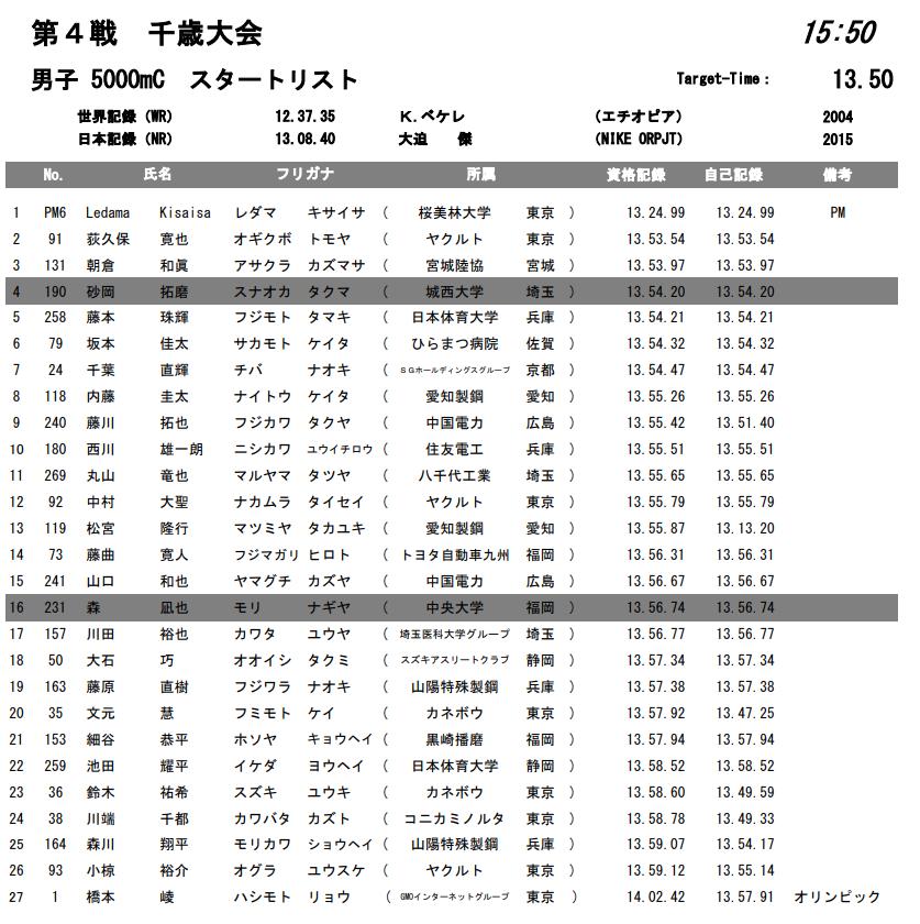 f:id:hagebo-zu5000m:20200718135929p:plain