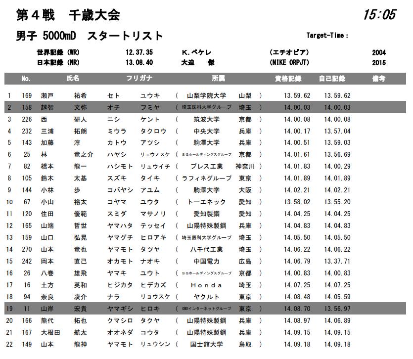 f:id:hagebo-zu5000m:20200718135948p:plain