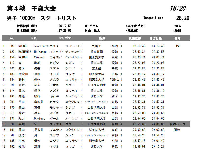 f:id:hagebo-zu5000m:20200718140024p:plain