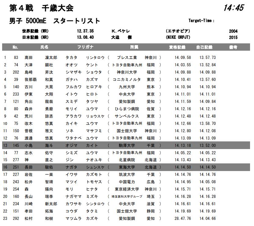 f:id:hagebo-zu5000m:20200718140052p:plain