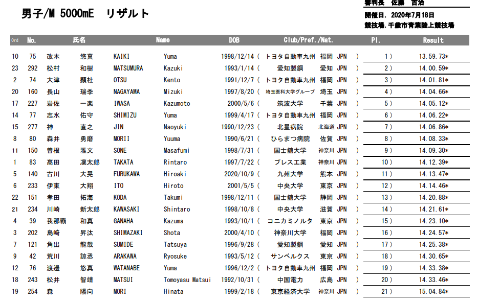 f:id:hagebo-zu5000m:20200817162824p:plain