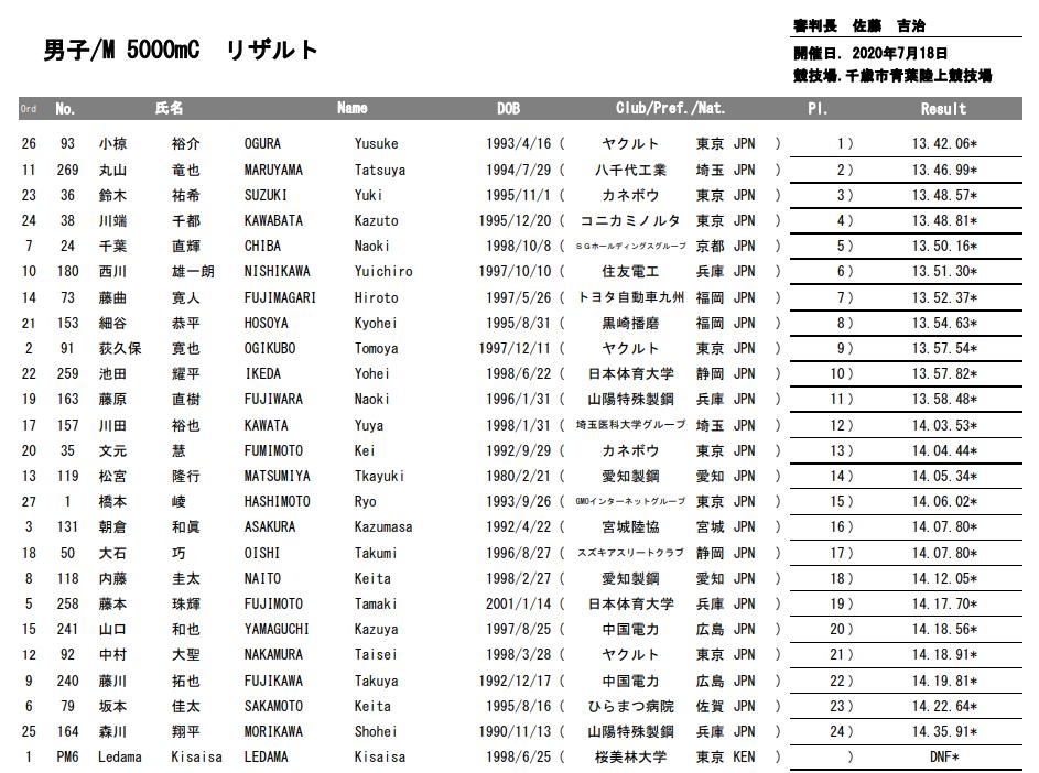 f:id:hagebo-zu5000m:20200817162858p:plain