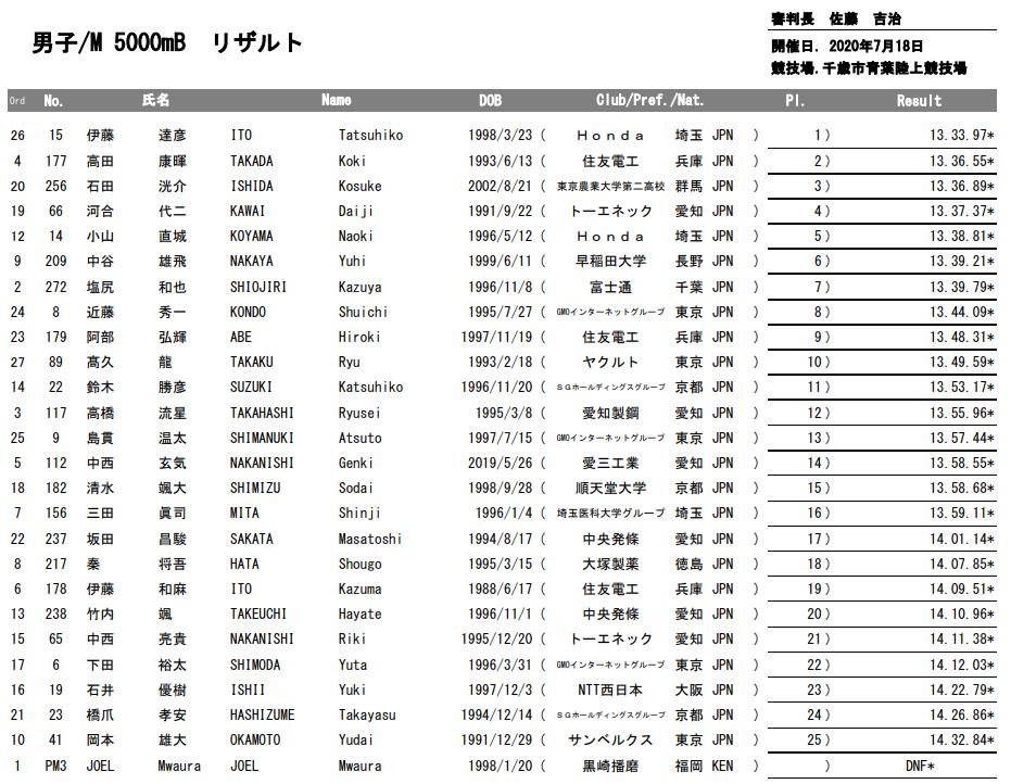 f:id:hagebo-zu5000m:20200817162943p:plain