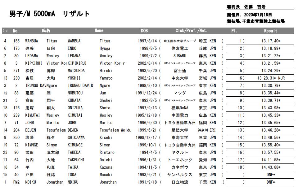 f:id:hagebo-zu5000m:20200817163005p:plain