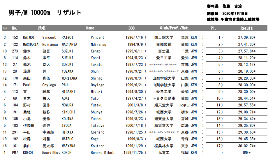 f:id:hagebo-zu5000m:20200817163023p:plain