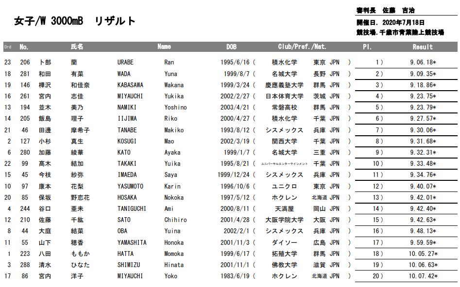 f:id:hagebo-zu5000m:20200817163051p:plain
