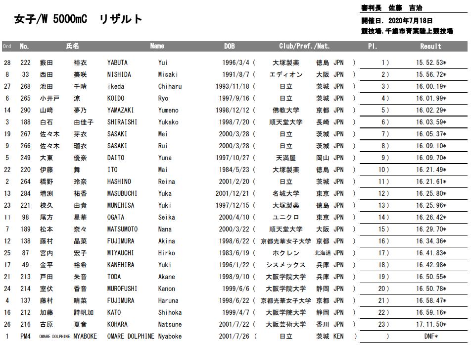 f:id:hagebo-zu5000m:20200817163111p:plain