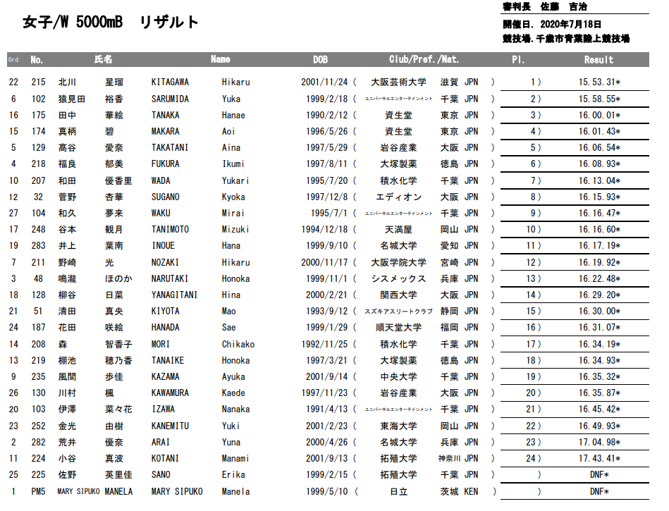 f:id:hagebo-zu5000m:20200817163126p:plain