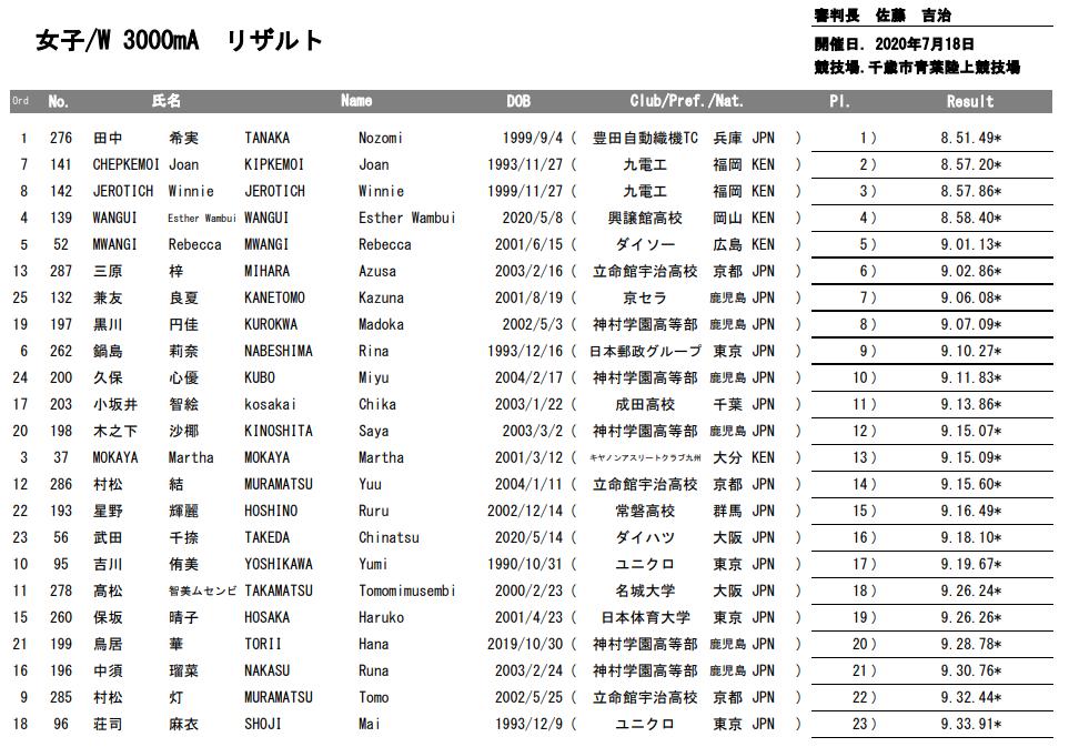 f:id:hagebo-zu5000m:20200817163147p:plain
