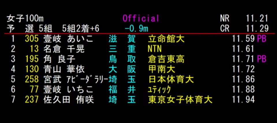 女子 100m 5組目 結果