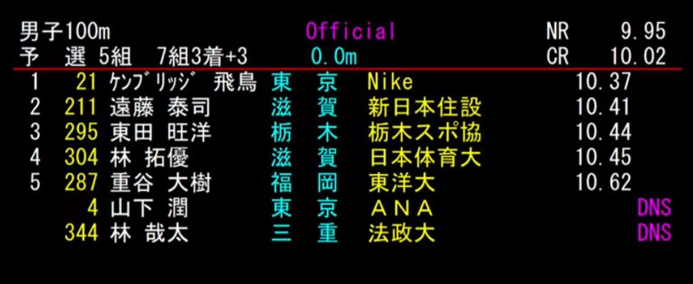 男子 100m 5組目 結果