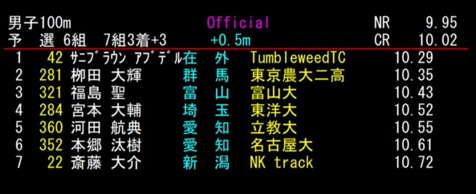 男子 100m 6組目 結果