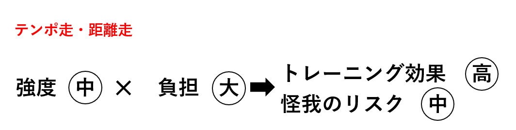 f:id:hagebo-zu5000m:20211002225302p:plain