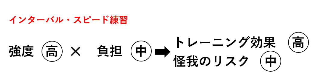 f:id:hagebo-zu5000m:20211002225324p:plain