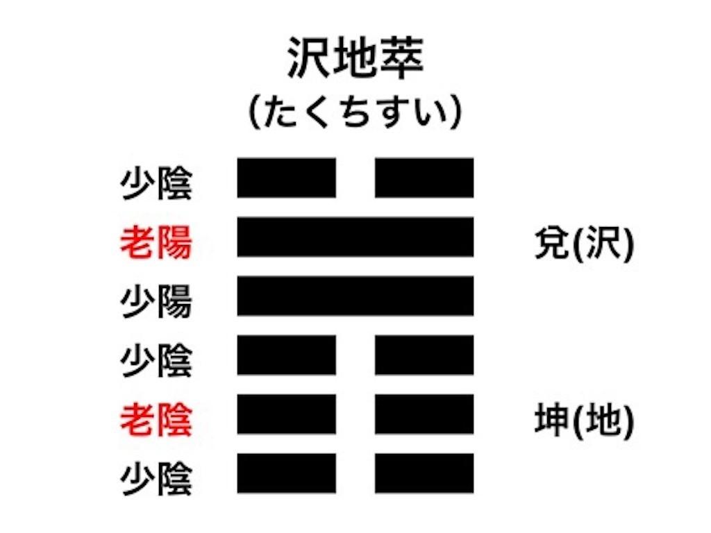 f:id:hagihara:20210101002438j:plain
