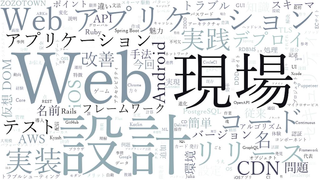 f:id:hagihara:20210330210720p:plain