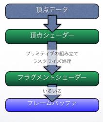 f:id:hagino_3000:20101222014938p:image:left
