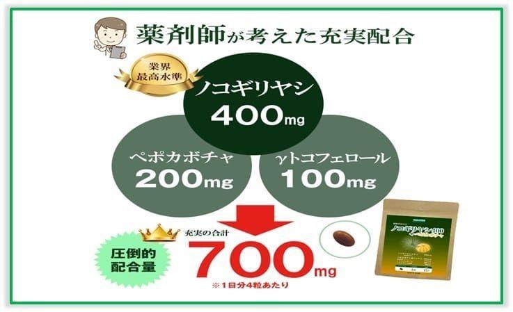 ノコギリヤシ400+ペポカボチャの成分表示と商品画像