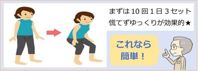 尿漏れを改善するトレーニング法の説明画像