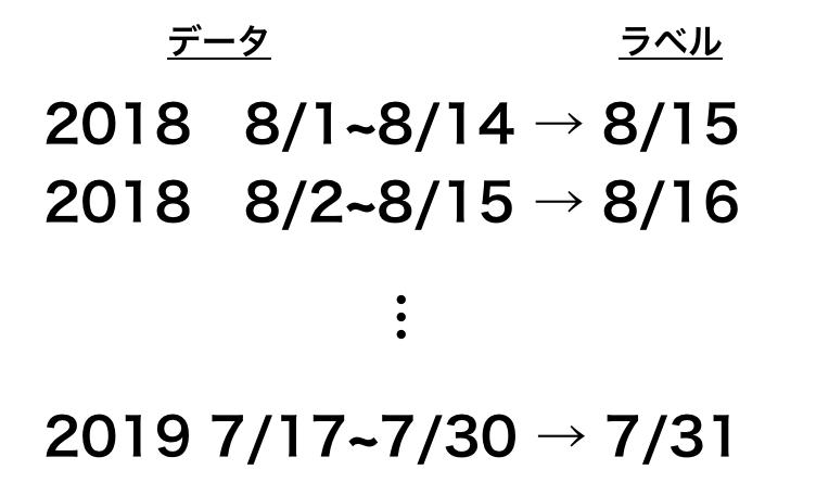 f:id:hahaeatora:20190823022451p:plain:w400