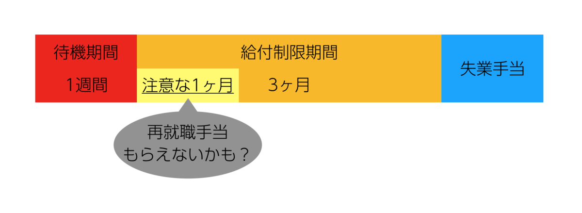 f:id:hahaeatora:20191104002944p:plain