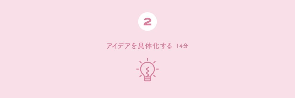 f:id:haiji505:20180109050101p:plain