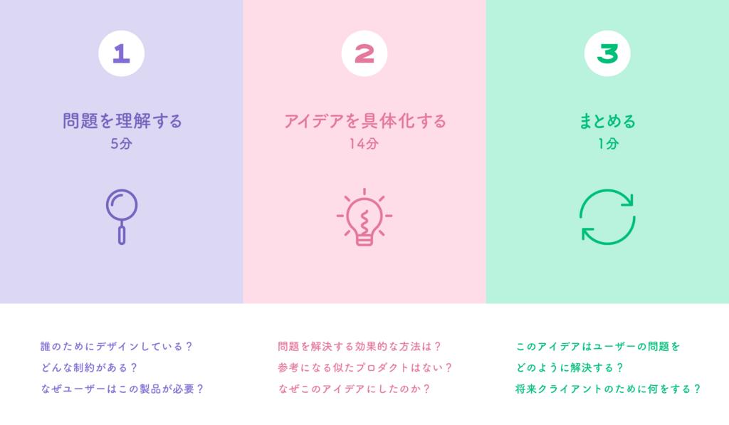 f:id:haiji505:20180109183934p:plain