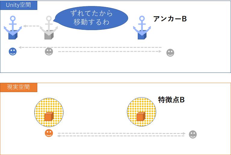 f:id:haikage1755:20200224011658p:plain:w450