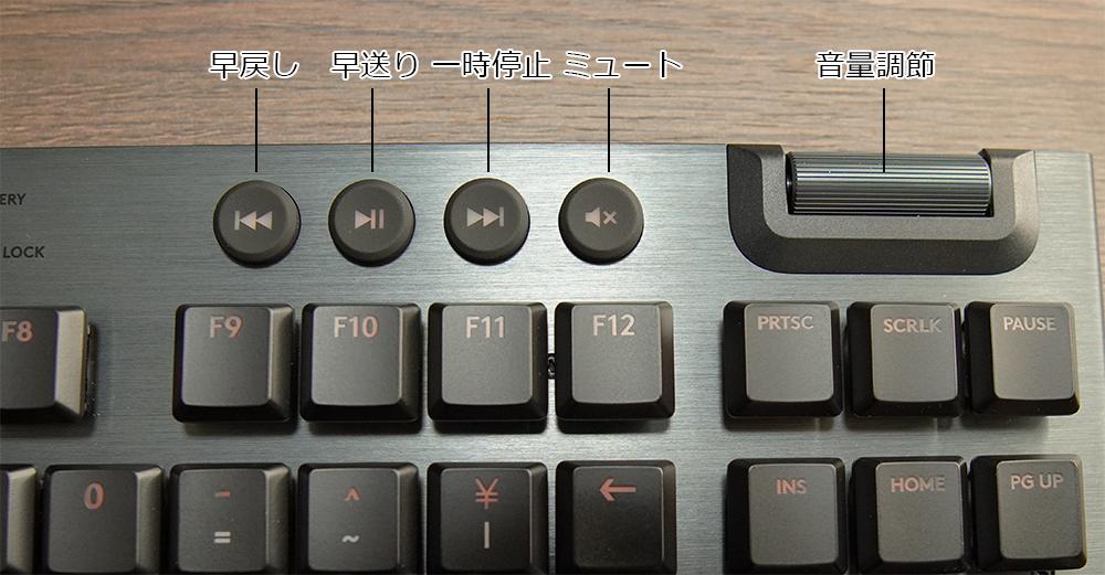 キーボード右側のメディアコントロール