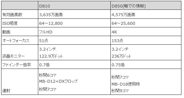 f:id:haiya_san:20170813013216j:plain